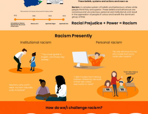 Infographic on racism in South Africa